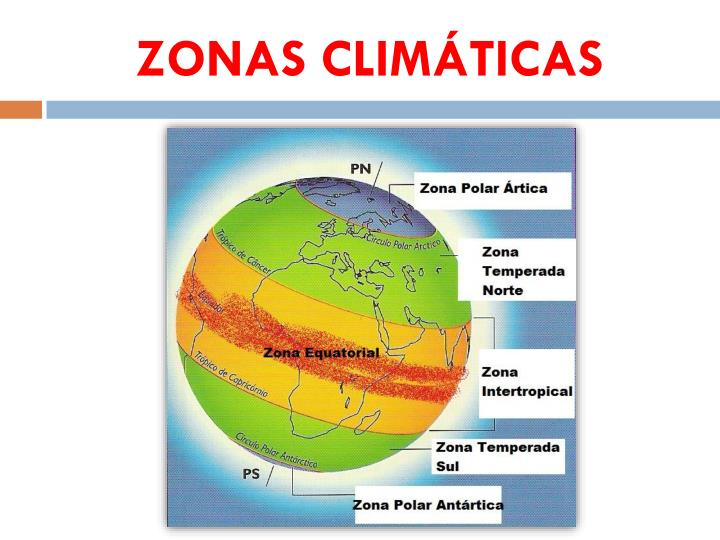 ZONAS CLIMÁTICAS
