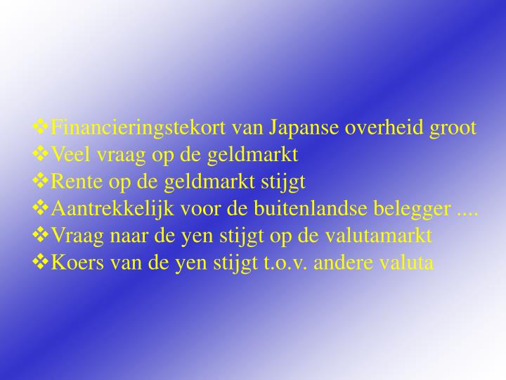 Financieringstekort van