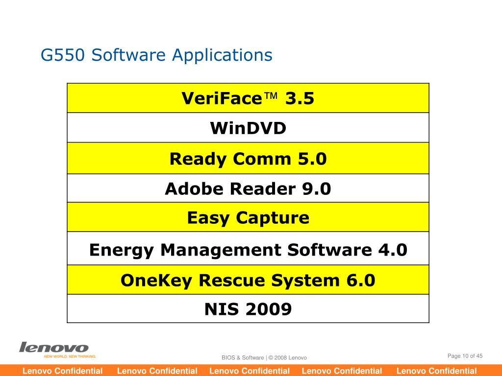 PPT - ideapad U350 BIOS & Software PowerPoint Presentation