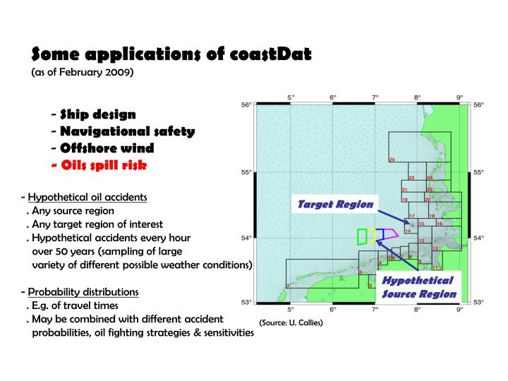 Some applications of coastDat