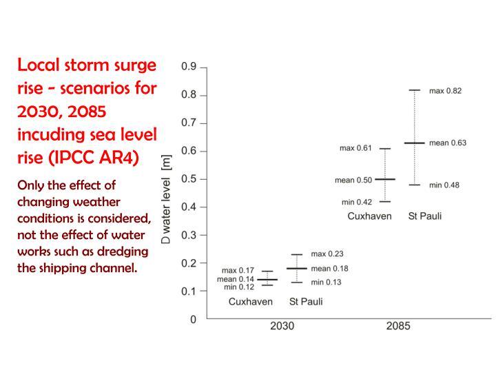 Local storm surge rise - scenarios for 2030, 2085 incuding sea level rise (IPCC AR4)