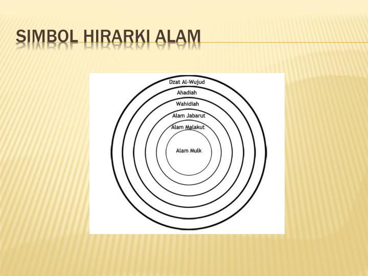 Simbol Hirarki Alam