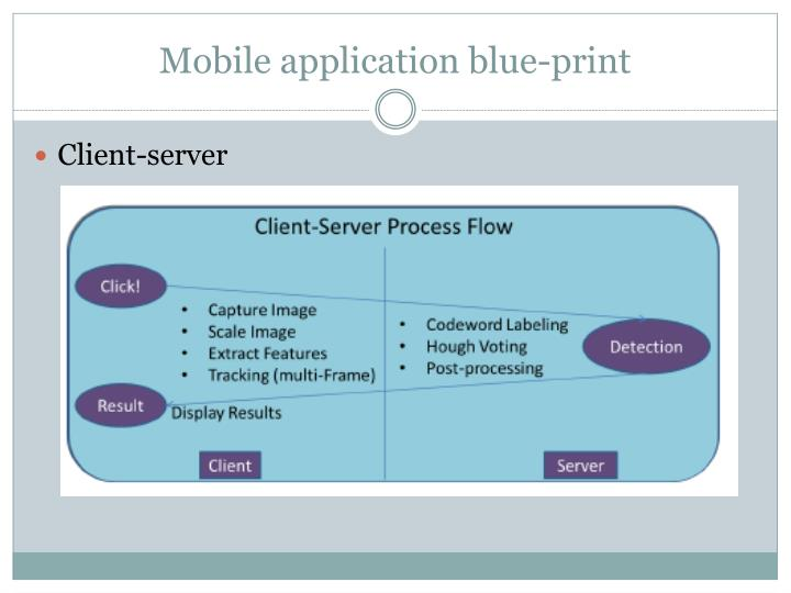 Mobile application blue-print