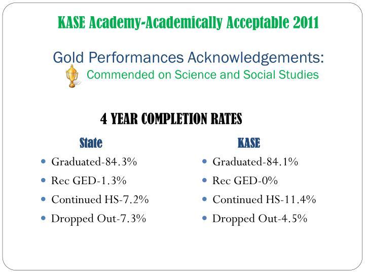 KASE Academy-Academically Acceptable 2011