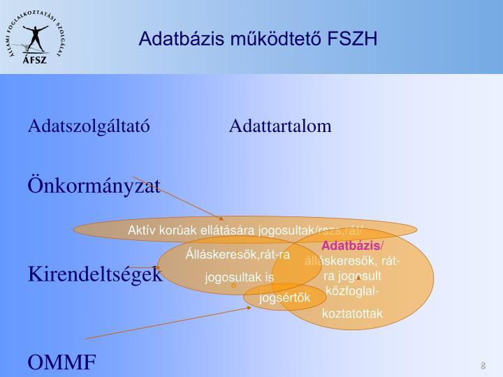 Adatbázis működtető FSZH