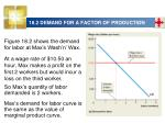 18 2 demand for a factor of production10