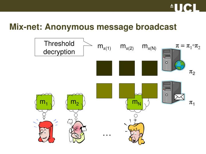 Mix-net: Anonymous message broadcast
