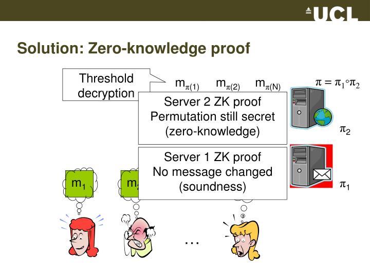 Solution: Zero-knowledge proof