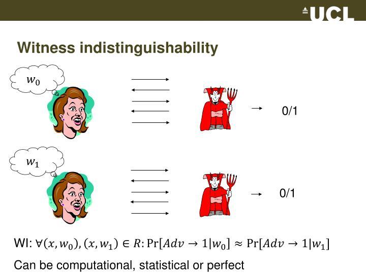 Witness indistinguishability