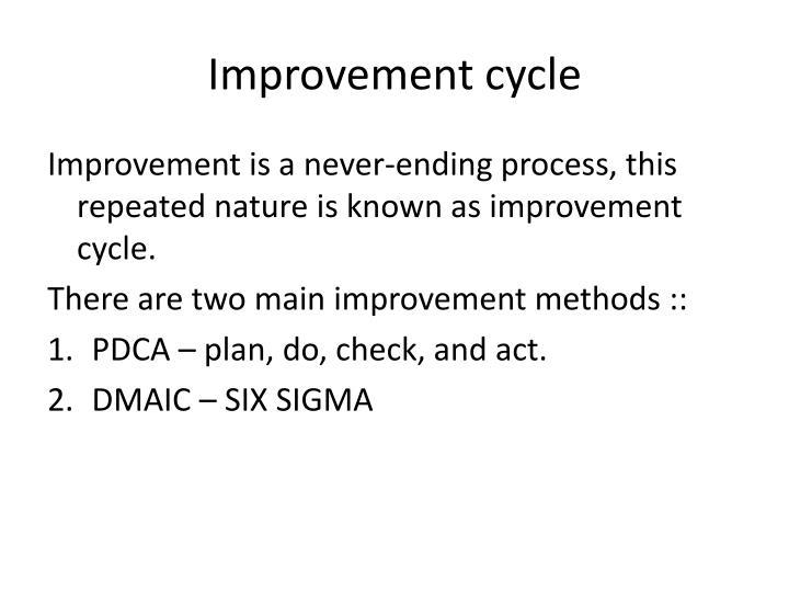 Improvement cycle