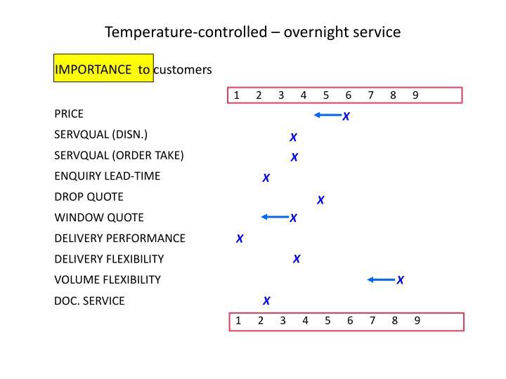 Temperature-controlled – overnight service