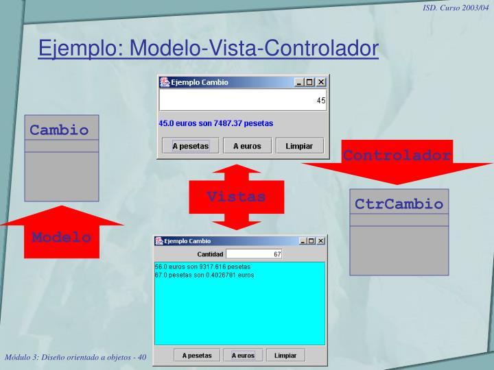 Ejemplo: Modelo-Vista-Controlador