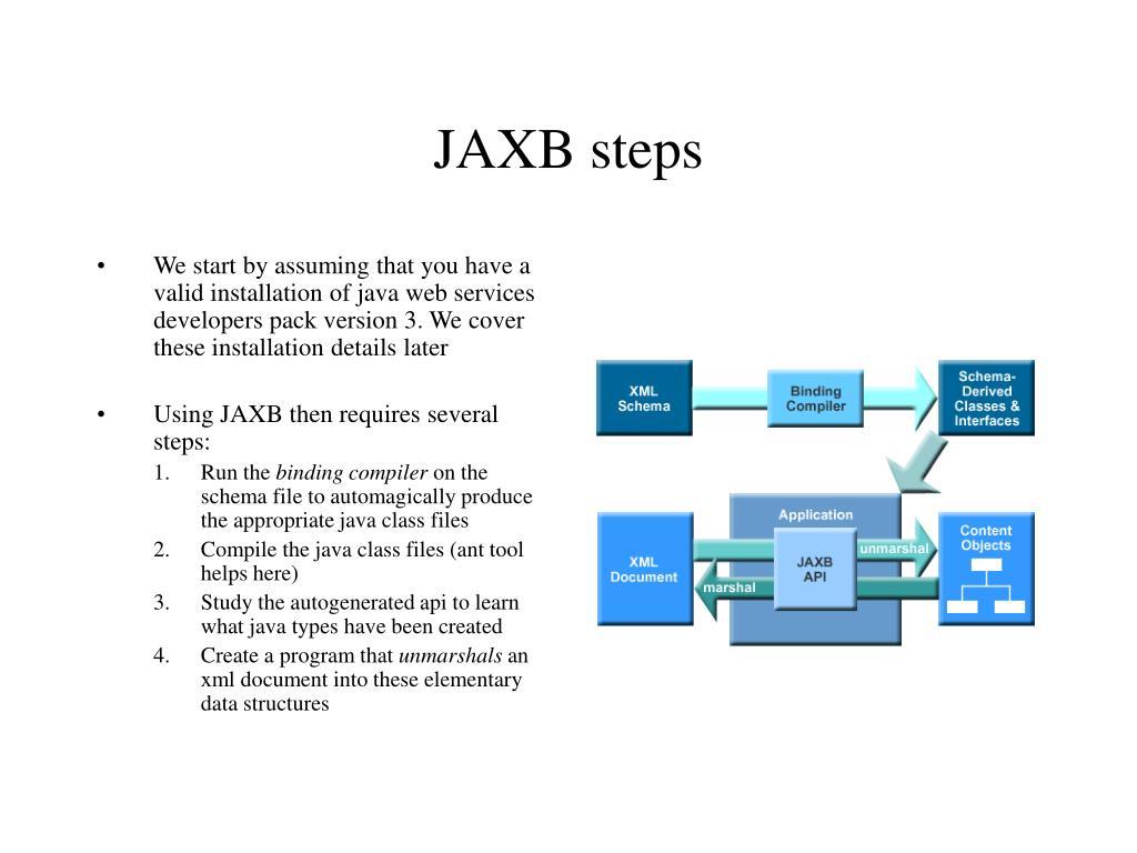 PPT - JAXB PowerPoint Presentation - ID:6929222