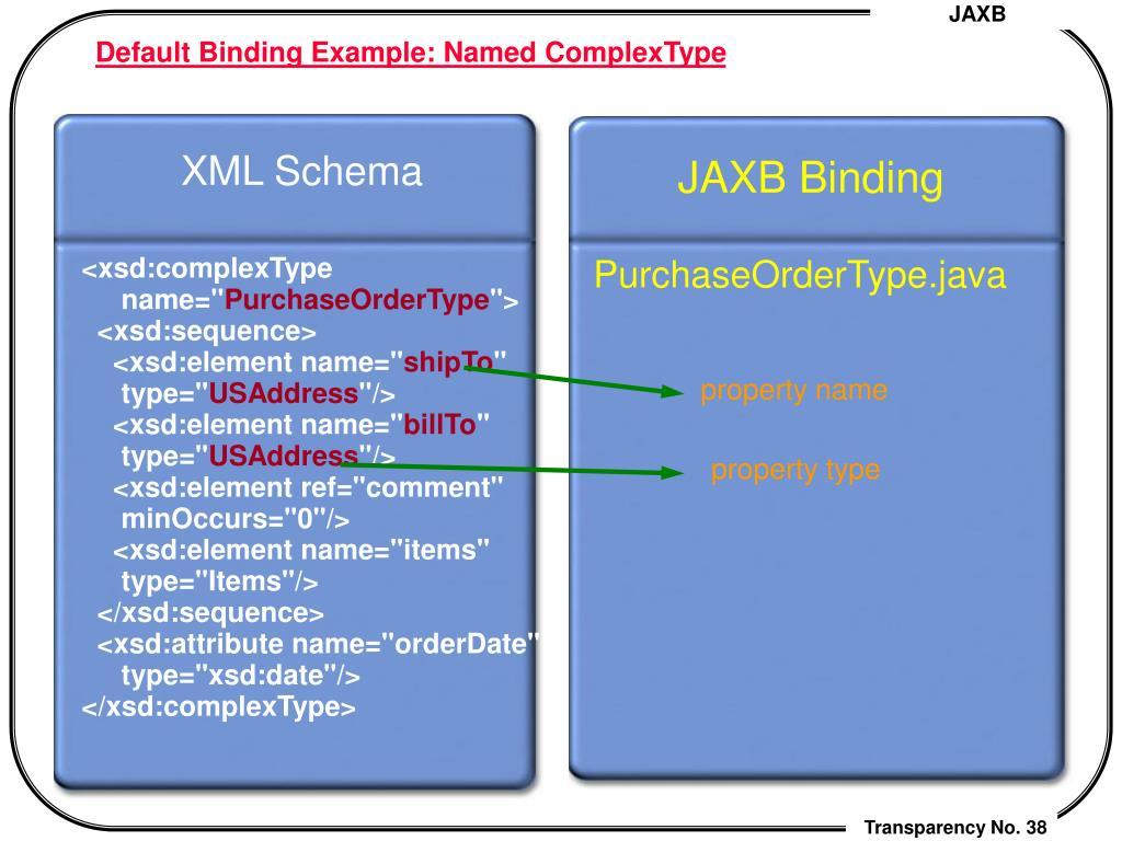 Jaxb java 8 example