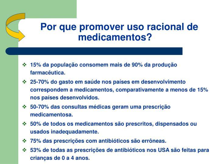 Por que promover uso racional de medicamentos?