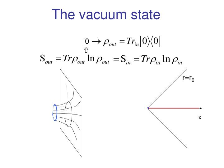 The vacuum state