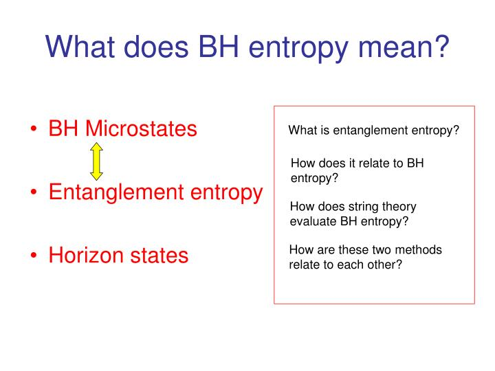 What does bh entropy mean