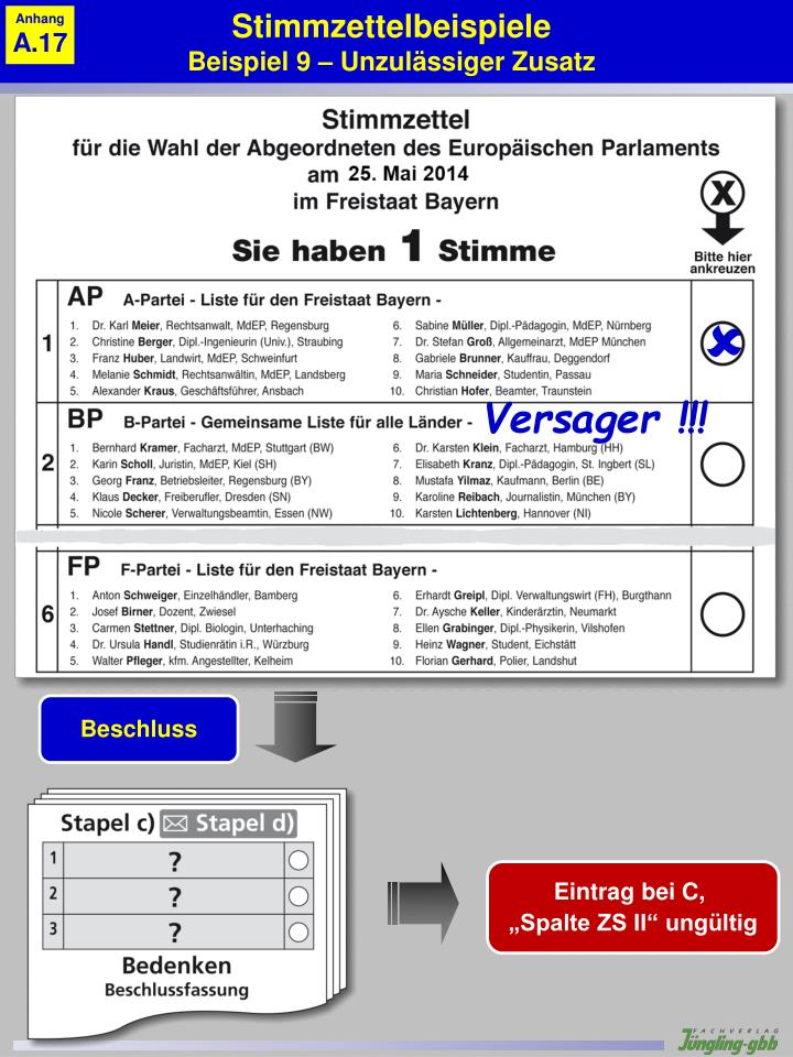 Stimmzettelbeispiele