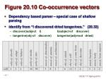 figure 20 10 co occurrence vectors