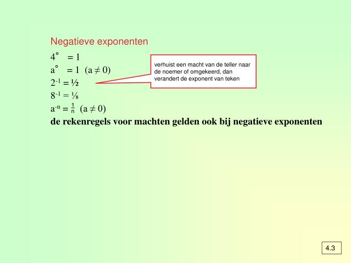 Negatieve exponenten