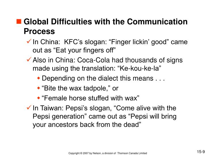 Global Difficulties with the Communication Process