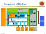 components of cia card