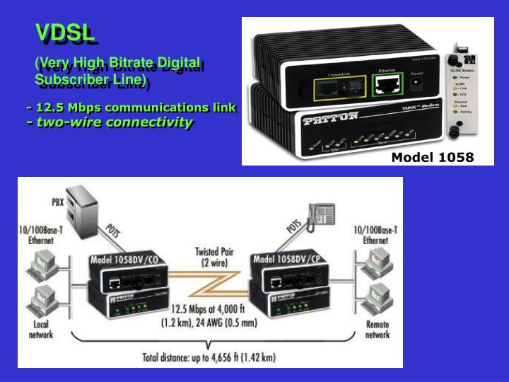 - 12.5 Mbps communications link