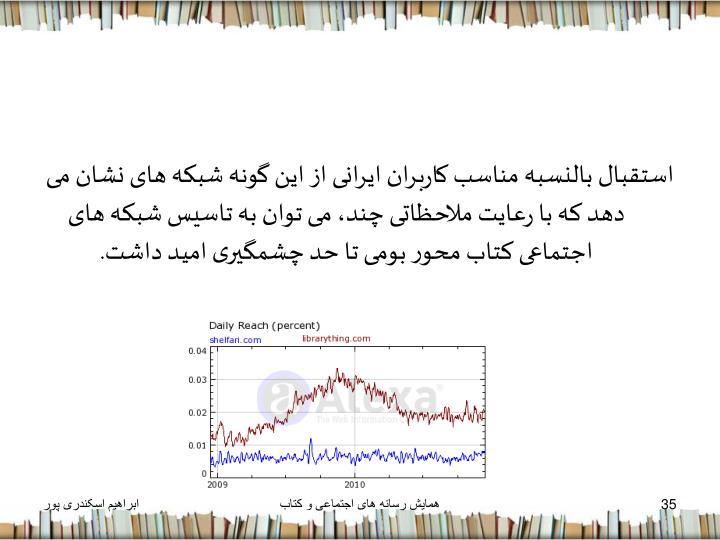 استقبال بالنسبه مناسب کاربران ایرانی از این گونه شبکه های نشان می دهد که با رعایت ملاحظاتی چند، می توان به تاسیس شبکه های اجتماعی کتاب محور بومی تا حد چشمگیری امید داشت.