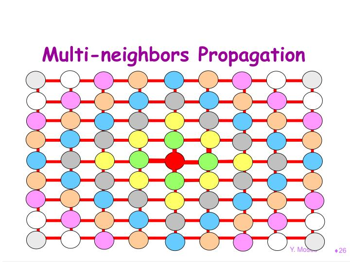 Multi-neighbors Propagation
