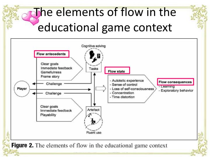 The elements of flow in the educational game context