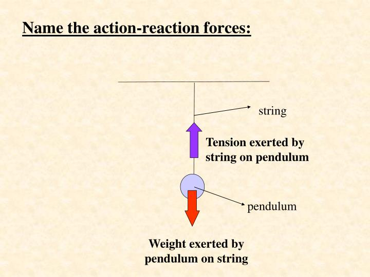 Name the action-reaction forces: