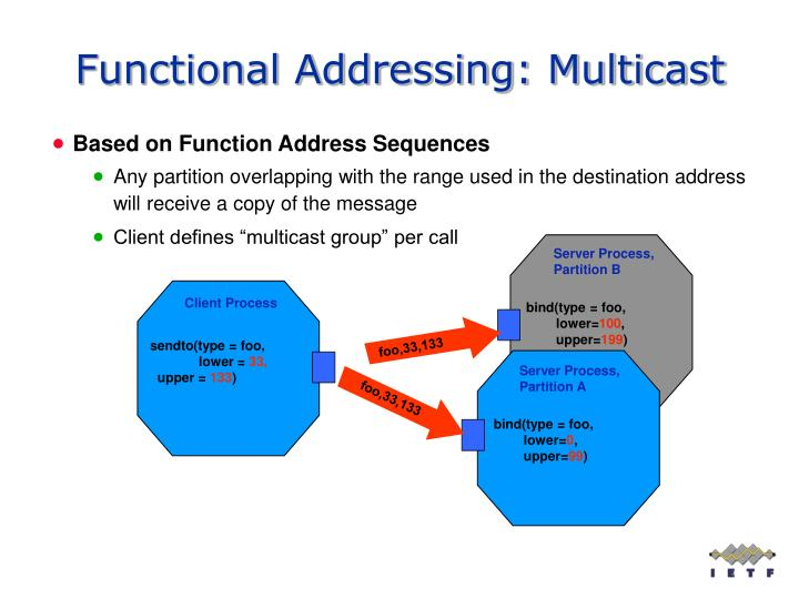 Functional Addressing: Multicast