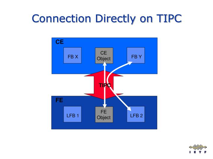 Connection Directly on TIPC