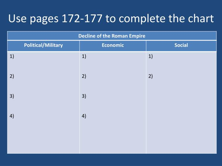 Use pages 172-177 to complete the chart
