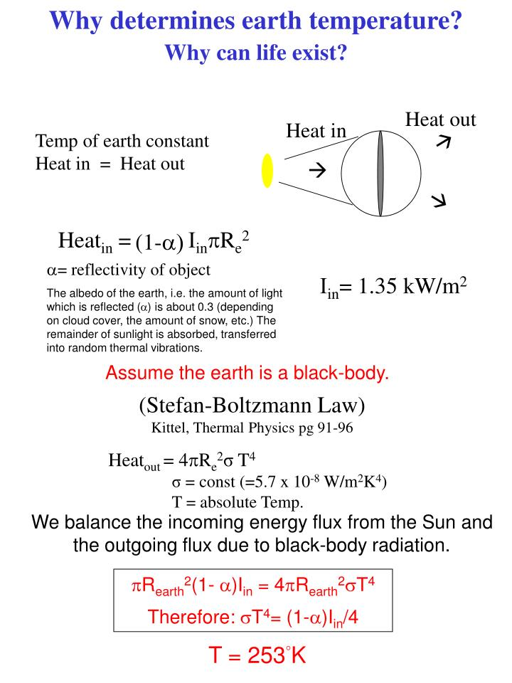 Why determines earth temperature?