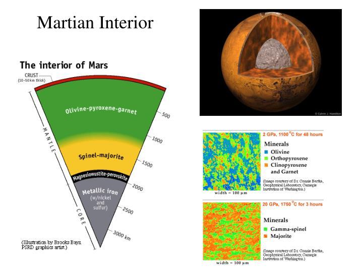 Martian Interior