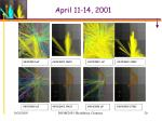 april 11 14 2001