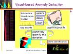visual based anomaly detection1