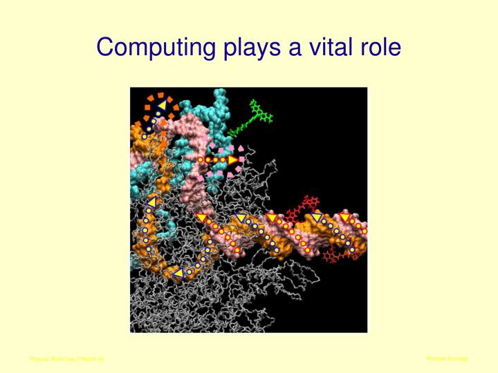 Computing plays a vital role