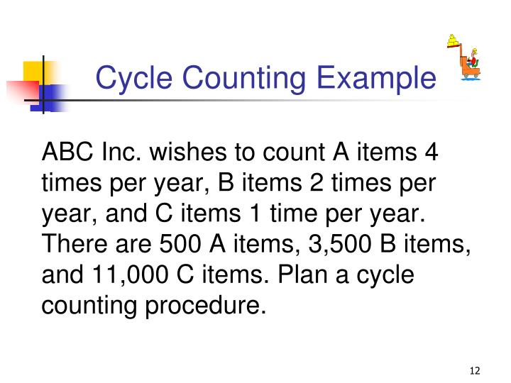 cycle count Cycle counting: lx26 - cycle counting is a method of physical inventory whereby material is counted at regular intervals within a fiscal year these intervals (or cycles) depend on the cycle counting indicator set for each material.