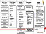 diagram pengendalian operasional toko