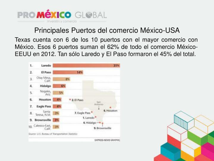Principales Puertos del comercio México-USA