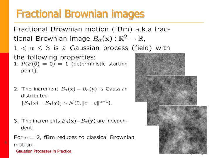 Fractional Brownian images