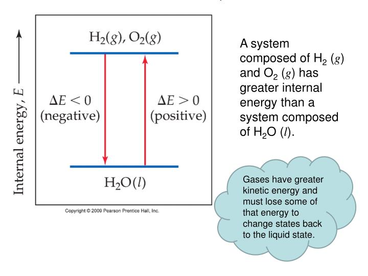 A system composed of H