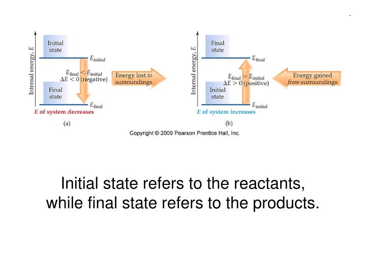 Initial state refers to the reactants, while final state refers to the products.