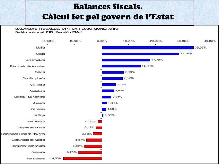 Balances fiscals.