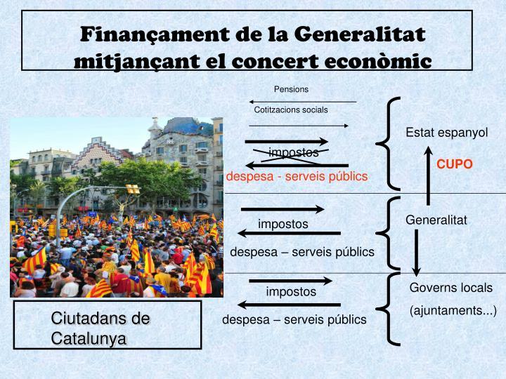 Finançament de la Generalitat mitjançant el concert econòmic