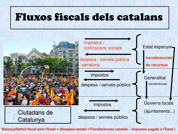 Fluxos fiscals dels catalans