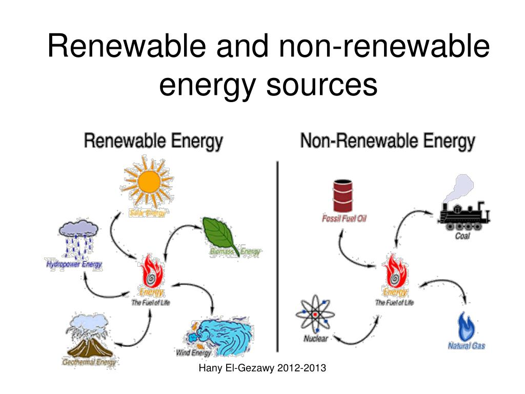 renewable energy sources pdf free download