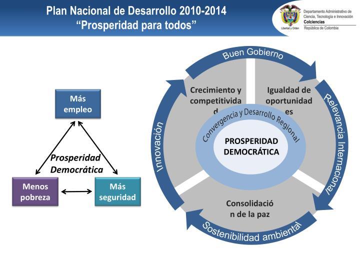Plan nacional de desarrollo 2010 2014 prosperidad para todos